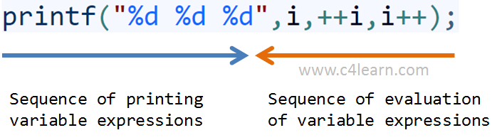 Sequence-of-Printing-Evaluating-Expressions-in-Printf.png