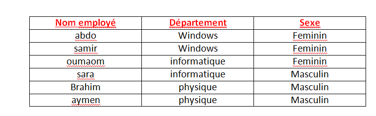 jointure entre 3 tables resultat.png